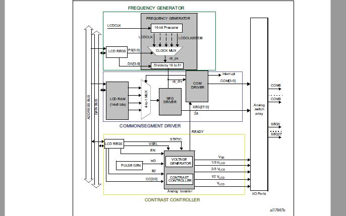 STM8AL3Lxx和STM8L152xx及STM8L162xx液晶控制器的使用手册详细说明