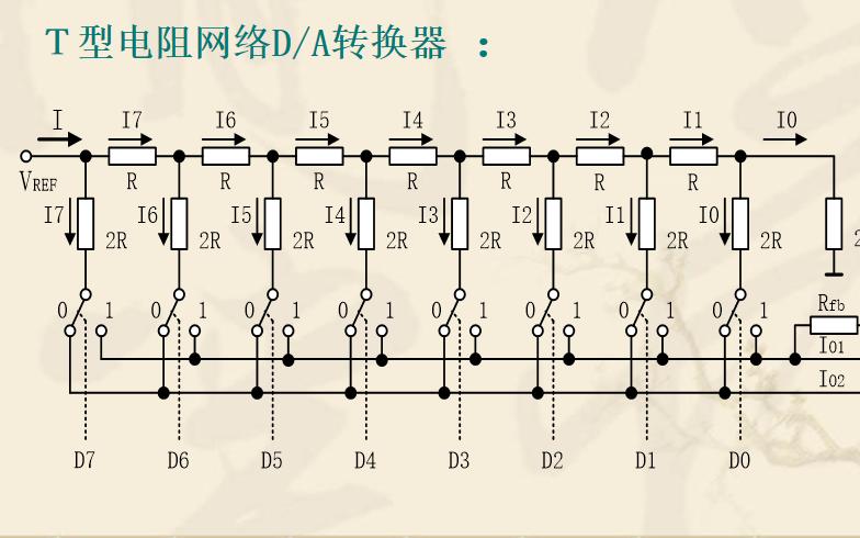 AD转换器和DA转换器及和单片机接口的详细资料说明
