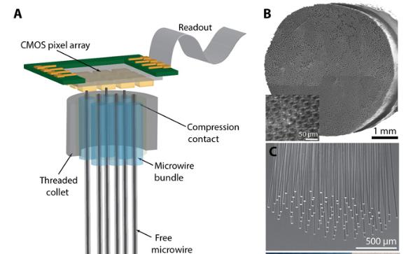 侵入性较小的超细电线代替传统电极