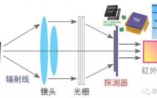 数明半导体芯片产品在疫情防控中如何大施拳脚