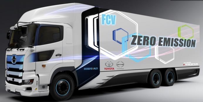 丰田携手日野开发重型燃料电池卡车