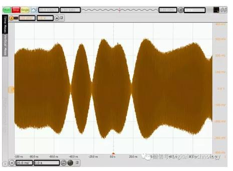 如何用示波器進行射頻、微波信號的解調分析