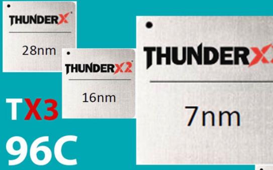 新闻:Marvell宣布7nm ThunderX3处理器 鸿海武汉厂获复工审批