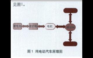 KINCO总线型HMI的特点及在电池管理系统中应...