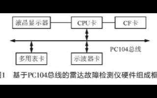 采用堆叠结构形式的总线设计雷达嵌入式故障检测仪系...