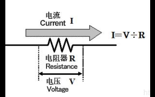 电流检测电路  电流检测电路的应用