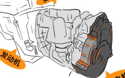 关于混动汽车架构内幕的详细介绍