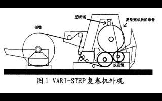 現場總線控制系統的(de)特點及(ji)對計算機控制系統造成哪些影(ying)響(xiang)