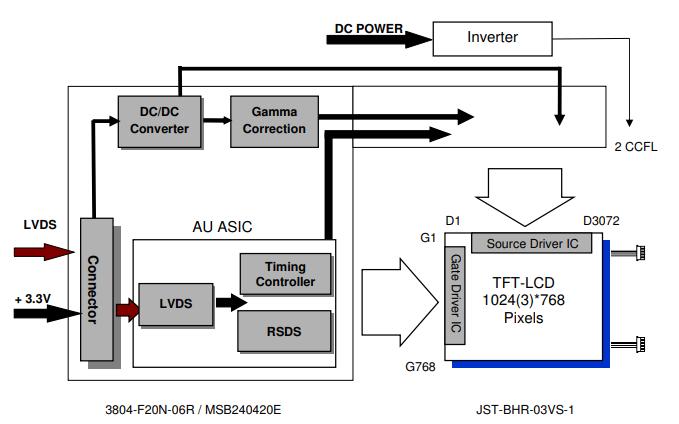 G150XG01 15英寸彩色TFT LCD的数据手册免费下载