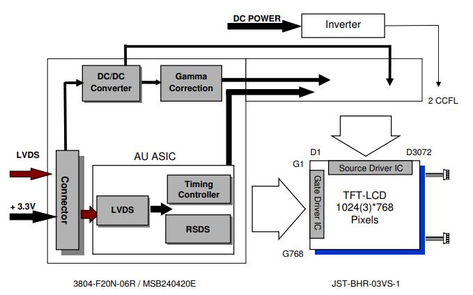 高低频电路设计与制作PDF电子书