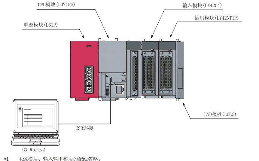 MELSEC-L CPU模块的功能解说和程序基础用户手册