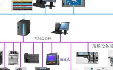 现场总线技术的结构、特点及在化工行业中的应用研究