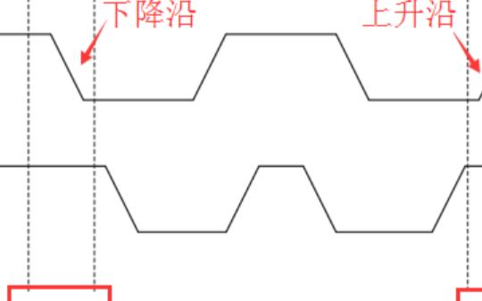 STM32F10x_ 模拟I2C读写EEPROM