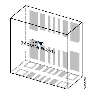 基于垂直和水平安装的CVMP焊盘布局方法解析
