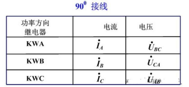 功率继电器接线方式_功率方向继电器的接线方式