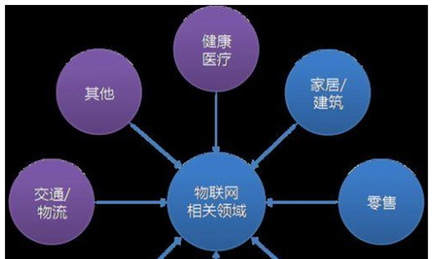 http://www.reviewcode.cn/shujuku/125406.html