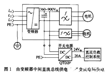 直接由变频器中间直流总线供电的电源有着特殊的设计...