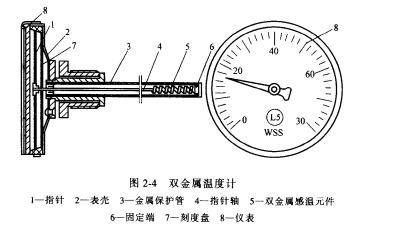 温度测量实用技术PDF新萄京书免费下载