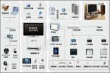 无线路由器AP隔离的作用是什么,具有哪些应用优势