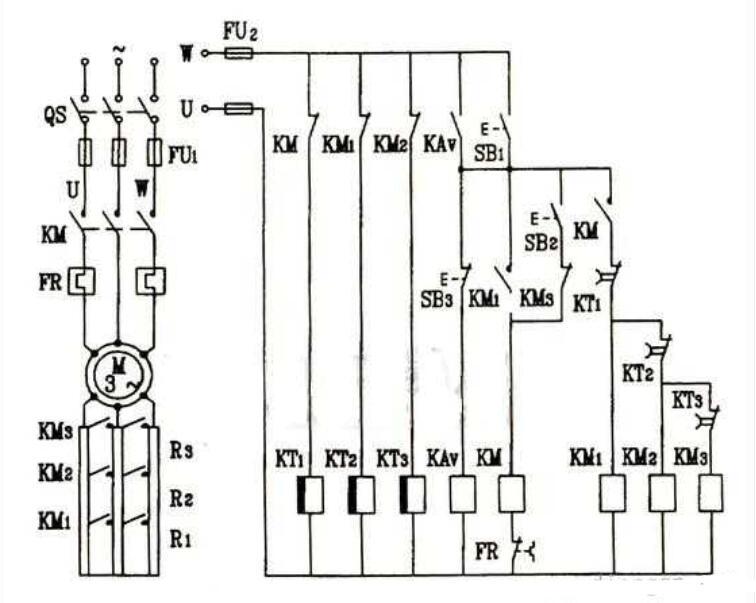 三相绕线转子电动机调速原理