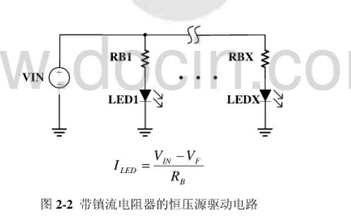 实现LDO线性恒流型高亮度LED驱动的研究与设计论文说明