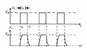电容充放电波形不是方波的原因