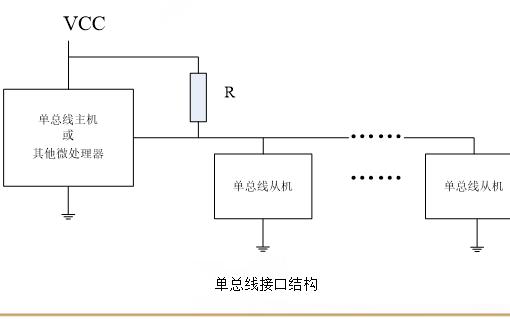 C51模拟单总线接口的教程详细说明