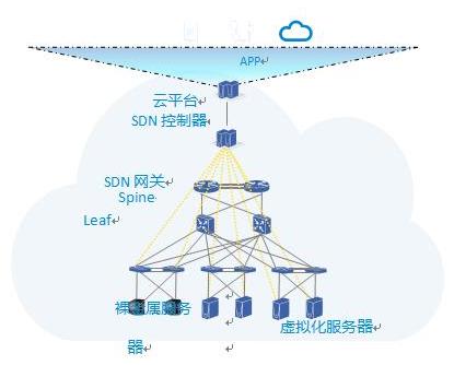 中兴通讯推出了5G电信云网络解决方案