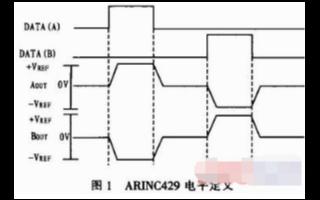 基于FPGA器件和PCI9052芯片实现ARIN...