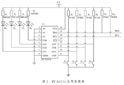 基于LabVIEW和总线技术实现PCA9554/...