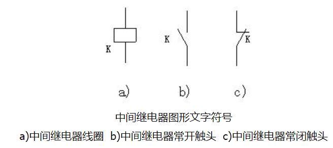 中间继电器的文字符号和图形符号_中间继电器用在什么地方