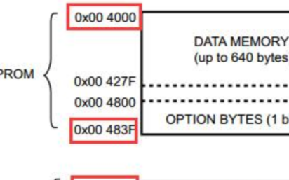 STM8S_ 007_片內FLASH和EEPROM編程