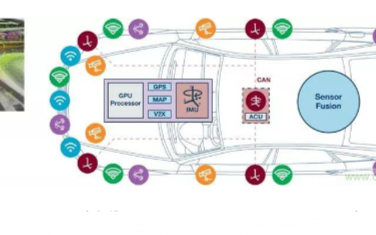 保障自动驾驶安全性,底层传感器信号链是关键