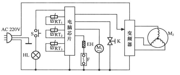 电冰箱控制电路图及工作原理