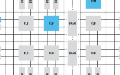 FPGA的整体结构以及开发流程分析
