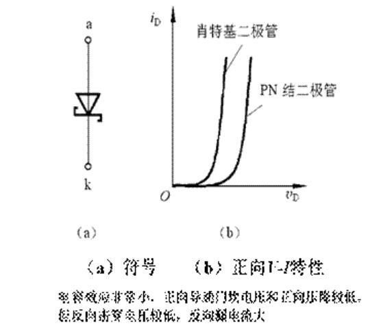 肖特基二极管的元件符号_肖特基二极管的优缺点