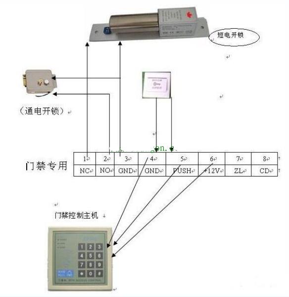 門禁和可視(shi)電(dian)話接線方法(fa)