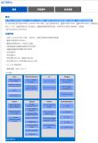 四维图推出AC7801X车规级MCU芯片 进一步...