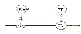 基于现场总线技术对连铸机的网络结构和自动化系统进行改造