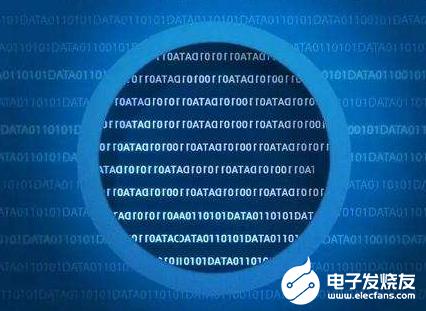 """好屌色青青草取证亦可锁定""""黑手""""好屌色青青草数据不断渗透到人们生活的方方面面"""