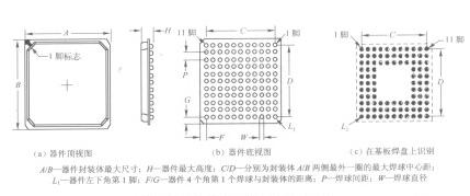 BGA封装的类型及焊盘设计的基本要求有哪些