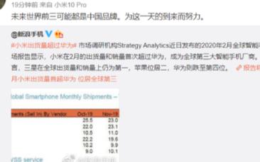 2月份小米手机出货量排名上升,仅次于苹果和三星