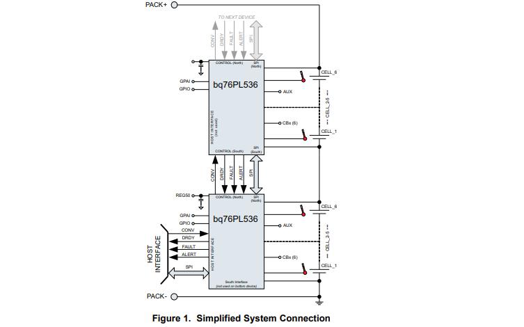 bq76PL536锂离子电池监控器和二次保护集成电路的数据手册免费下载