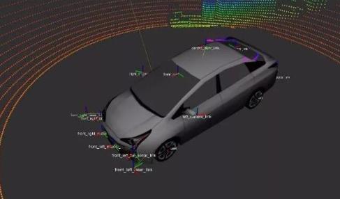 自动驾驶仿真平台VISTA推出,大幅优化自动驾驶汽车测试和部署时间
