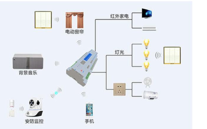 如何实现地下车库节能大香蕉网站照明控制系统的详细资料说明