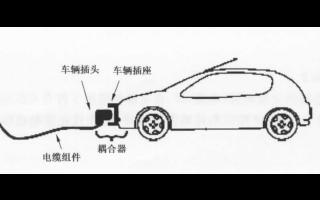 电动汽车的传导充电系统