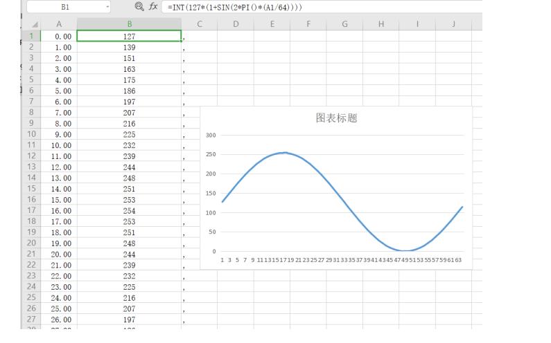 如何使用RAM IP生成可变频的正弦波