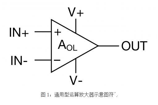 通用电压反馈运算放大器的基本操作概述