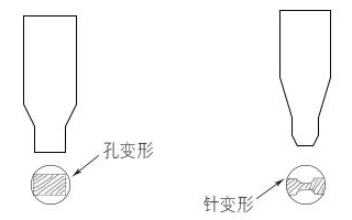 PCBA无焊压入式连接技术的关键因素于材料选择