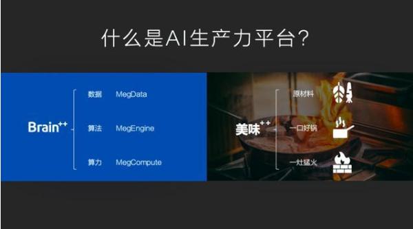 又一家中國企業曠視開源深度學習框架